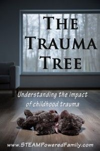 The Trauma Tree - Understanding The Impact of Childhood (or prenatal/infant) Trauma
