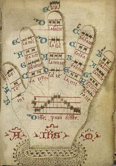 the Guidonian hand - University of Pennsylvania, Rare Book and Manuscript Library, MS Codex 1248 hand was a mnemonic device used to assist singers in learning to sight-singing. Music Manuscript, Medieval Manuscript, Illuminated Manuscript, Graphic Score, Sight Singing, Medieval Music, Early Music, Book Of Hours, Music Covers