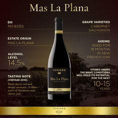 #MaslaPlana #Wine
