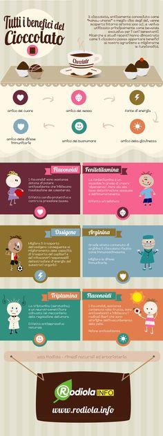 I benefici del #cioccolato #medical #infographic #salute #alimentazione