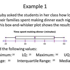 Do you know how to read box and whisker plots? Make sure you learn, because they're tested on the SAT. Our SAT math book has questions that teach this and other essential math concepts. Link in bio! This Or That Questions, Need To Know, Did You Know, Read Box, Sat Math, Math Books, Sats, Math Concepts