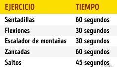 Rutina de4minutos que sustituirá una hora enelgimnasio