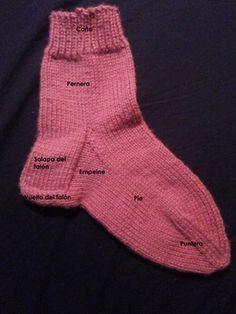 Aprende a tejer calcetines: Tejiendo calcetines desde la caña