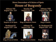 Direct Descendant of 6 Rulers of Spain, House of Burgundy