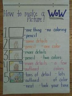 Writing Workshop Kindergarten Anchor Charts | Anchor Charts for Monday Made It by olive