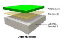 HARDFLOOR pavimento continuo industrial de resina epoxi: Pavimento de resina autonivelante