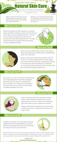 Natural skin care facts