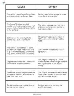Jamestown Worksheet. Precommunity Printables Worksheets