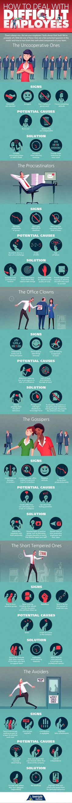 Business and management infographic & data visualisation How To Deal With Difficult Employees - Infographic Description How To Deal With Leadership Development, Professional Development, Leadership Strategies, Leadership Activities, Personal Development, Business Management, Management Tips, Amélioration Continue, Coaching