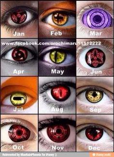 Naruto eyes according to your birthday.April