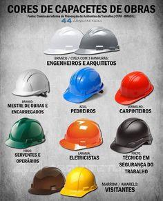 """3,105 curtidas, 63 comentários - Carlos Magno Engenharia Civil (@engenhariacomcarlos) no Instagram: """"Para uma obra organizada. No Brasil a norma regulamentadora é padronizada pela CIPA. ⠀ ⠀ For an…"""""""