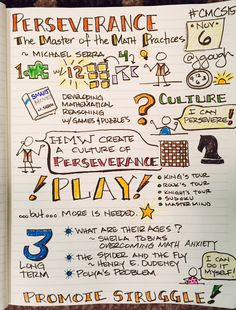 Sharing my notes: Michael Serra @ HMW foster culture of perseverance. No hint! I can do it myself. Visual Note Taking, Sketch Notes, Math Practices, I Can Do It, Comprehension, The Fosters, Doodles, Mindfulness, Journey