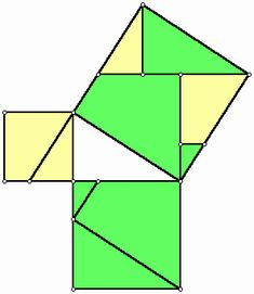 Pythagoras proof The square on the hypotenuse equals the squares on the other two sides