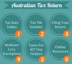 how to do australian tax return from overseas