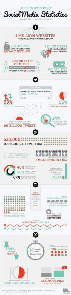 Content Curation en www.alexandrasalzedo.com