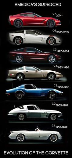 The Chevrolet Corvette, known colloquially as the Vette, or Chevy Corvette, is a sports car manufactured by Chevrolet. Corvette Chevrolet, Chevy, Chevrolet Auto, 1985 Corvette, Corvette C6 Z06, Pontiac Gto, Automobile, Classic Corvette, Sweet Cars