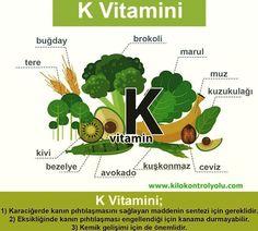 K vitamini; Karaciğerde kanın pıhtılaşmasını sağlayan maddenin sentezi için gereklidir. Eksikliğinde kanama durmayabilir. Kemik gelişimi içinde çokönemlidir. www.kilokontrolyolu.com 0536 612 9009... Fitness Diet, Health Fitness, Female Fitness, Spice Chart, Diets For Men, Race Training, Fitness Tattoos, Diet Chart, Diet Snacks