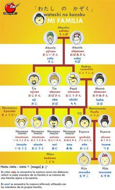 Familia en Japones
