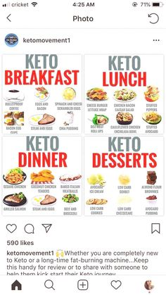 Keto Meals For Throughout The Day - The Most Healthy Foods Diabetic Meal Plan, Keto Meal Plan, Ketogenic Diet For Beginners, Keto Diet For Beginners, Good Healthy Recipes, Healthy Choices, Healthy Foods, Diet Recipes, Keto Foods