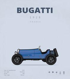 Illustration of Cars on Behance