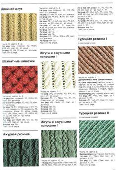 Вязание спицами резинки схемы и описание - подборка из 47 видов