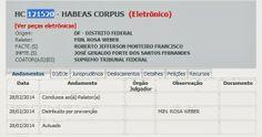 RN POLITICA EM DIA: MINISTRA ROSA WEBER É RELATORA DE HABEAS CORPUS PA...