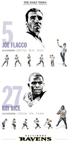 Joe Flacco and Ray Rice poster, The Daily Times, by Eddie Alvarez