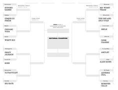 7 Team Seeded Single Elimination Printable Tournament