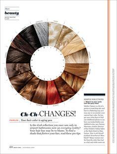 Beautiful Editorial Design
