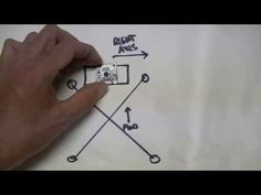 X, Y and Z Axis - YouTube
