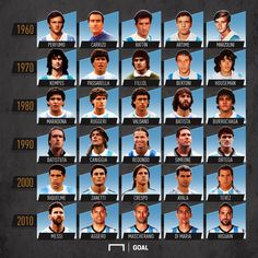 The best players of each decade of the national team of Argentina . Best Football Players, Sport Football, Argentina Football, Barcelona Team, Soccer Cards, Best Player, Messi, Ronaldo, Real Madrid