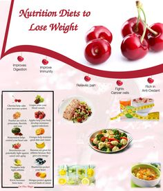 Nutrition Diet can help reducing weight.