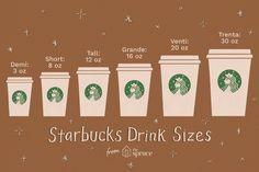 Get the Lowdown on Drink Sizes at Starbucks Get the Lowdown on Drink Sizes at Starbucks - Fresh Drinks Starbucks Hacks, Copo Starbucks, Bebidas Do Starbucks, Healthy Starbucks Drinks, Starbucks Secret Menu Drinks, Starbucks Cup Sizes, Starbucks Food, Frappuccino, Starbucks Birthday