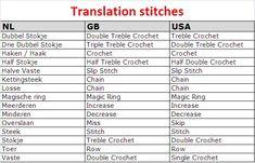 HaakKamer7: Translation Stitches