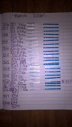 Premom ovulation calculator helps you track ovulation