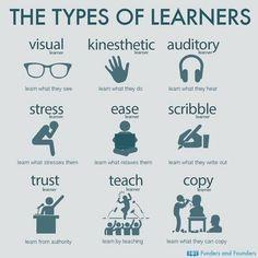 Wat voor type leerling ben jij?