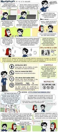 Pruebas y prácticas. Hojas dispersas: Licencias Creative Commons.