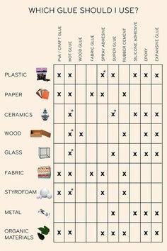 adhesive chart