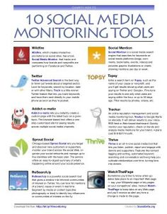 Monitor Social Media with these tools. #DigitalStrategy #socialmedia