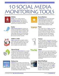Monitor Social Media with these tools. #DigitalStrategy #socialmedia