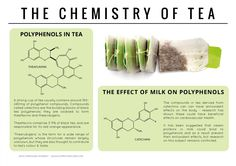 Food Chemistry: The Chemistry of Tea - Polyphenols & Antioxidants Chemistry Classroom, Teaching Chemistry, Science Chemistry, Food Science, Organic Chemistry, Chemistry Projects, Kitchen Chemistry, Earth Science, Science Experiments
