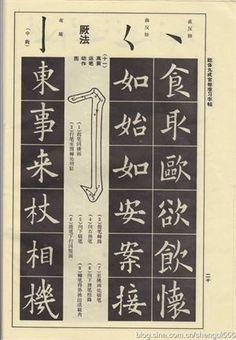 欧阳询九成宫楷书偏旁部首笔画学习
