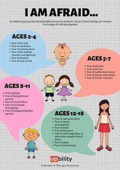 Social Skills 835417799613418189 - J'ai peur – Upbility.fr Source by upbilityfr Education Positive, Health Education, Baby Education, Social Emotional Learning, Social Skills, Kids And Parenting, Parenting Hacks, Gentle Parenting, Ingles Kids