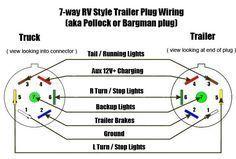 titan Trailer Plug Wiring Diagram Trailer Caravan wiring