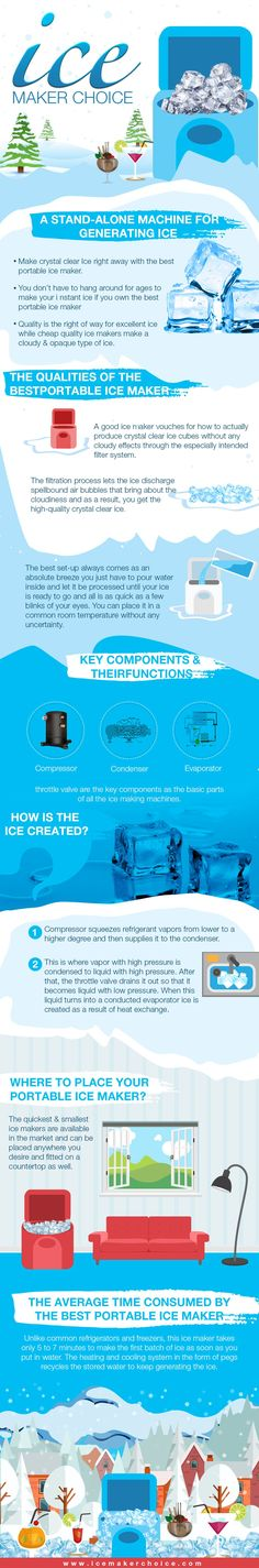 How Does Portable Icemaker Works #Infographic #Icemaker