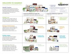 Isagenix Products Starting Off on the Right Foot  IsaFYIcom