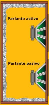 Las cajas o gabinetes para los parlantes - Taringa!