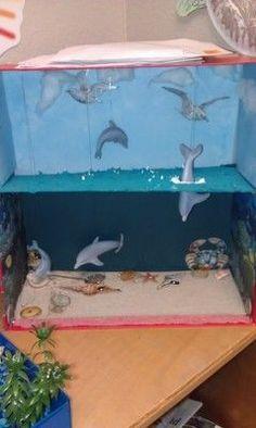 Ocean, The teacher and Ocean diorama on Pinterest