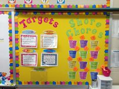 Beach Themed Classroom