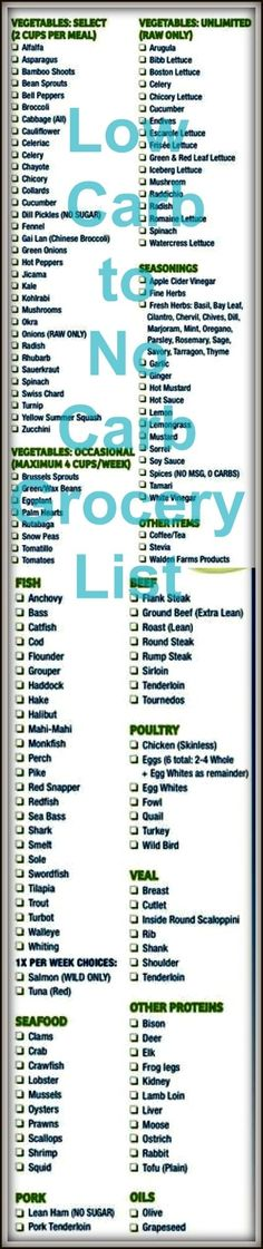 Low Carb to No Carb Grocery List #carbswitch Please Repin #totalbodytransformation